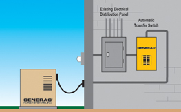 wiring backup generators professional engine systems furness switch wiring